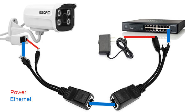Devin Ellis | How to: Escam IP Camera with POE and Zoneminder